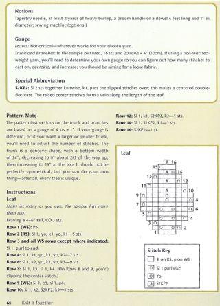 Knit pattern leaf