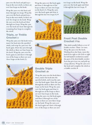 How to trebletriple crochet
