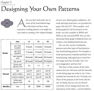 How to design your own bead pattern