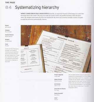 The systematic hierarchy of type on page