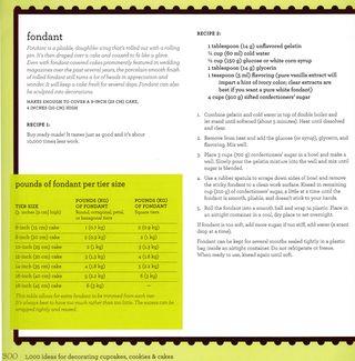 Free fondant recipe quantity chart per tier