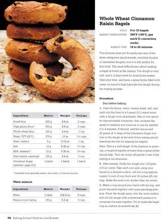 Recipe cinnamon raisin bagels how to