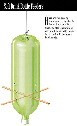 How to make a soda bottle bird feeder