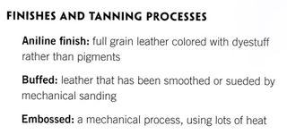 Finishes and tanning of leather purse