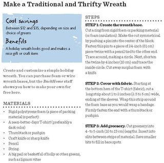 Make a thrifty wreath housekeeping