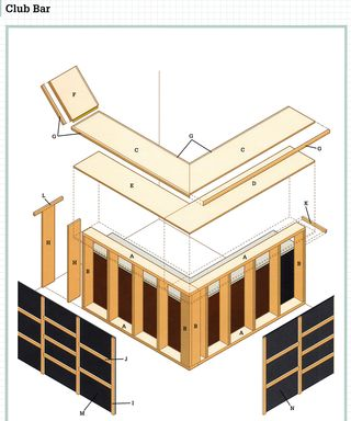How to build a bar in your house plans