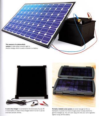 3_types_of_solar_panels