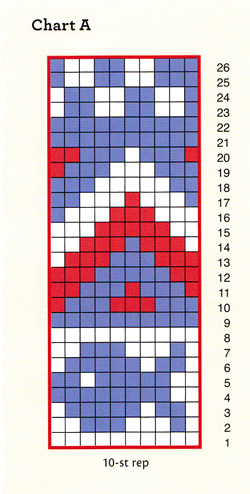 Knit-fish-chart-border-pattern