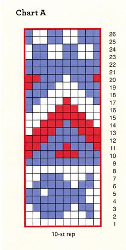 Knit-fish-chart-border-pattern